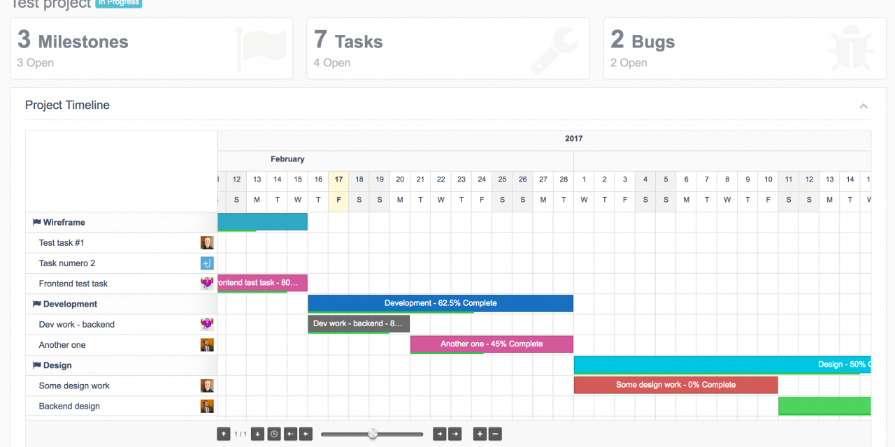 Il Project Management di Mobility App
