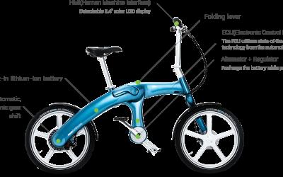 Le migliori 10 bici elettriche per i percorsi urbani di tutti i giorni